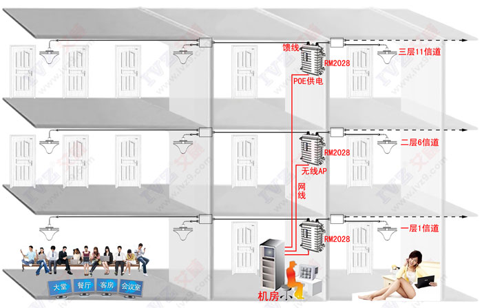 酒店竞博JBO娱乐WiFi上网 酒店竞博JBO娱乐覆盖方案