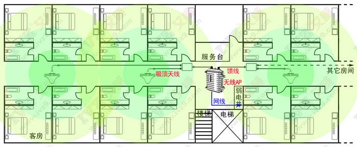 酒店竞博JBO娱乐覆盖方案示意图