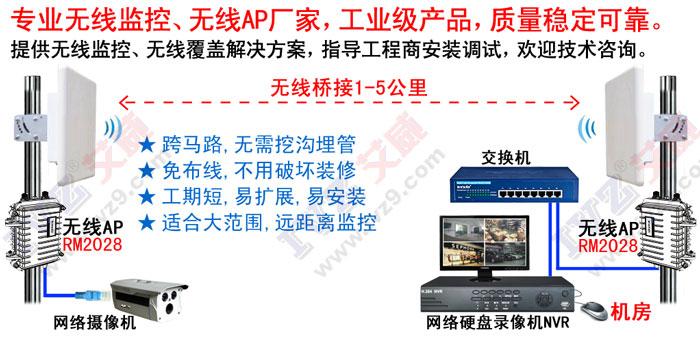 竞博JBO娱乐监控远距离竞博JBO娱乐传输