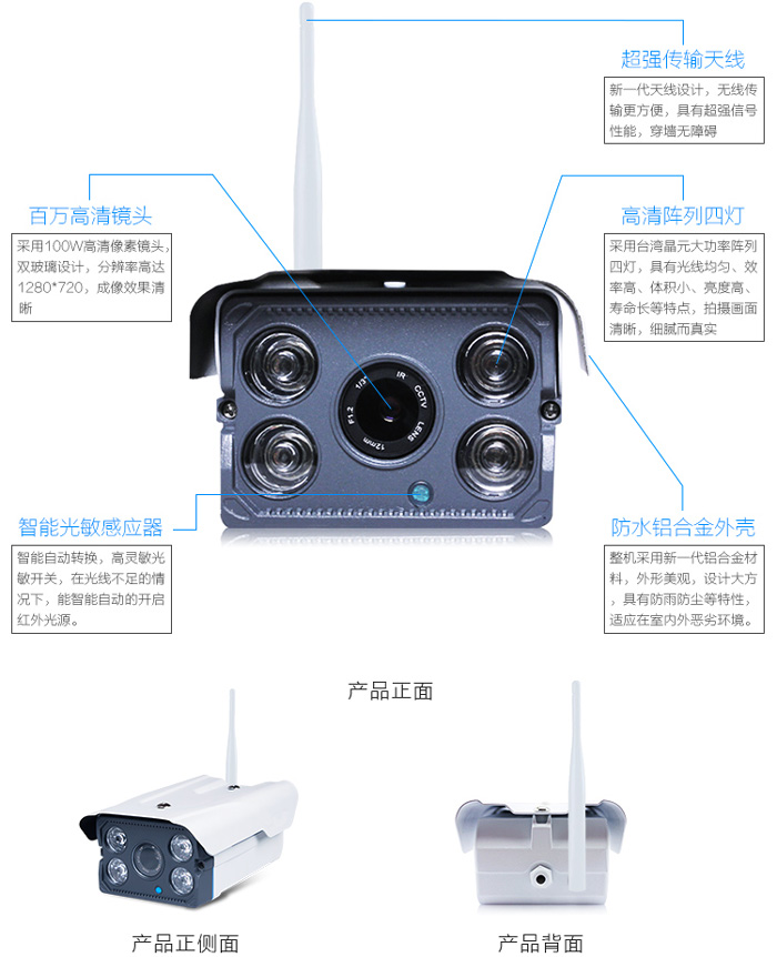 竞博JBO娱乐网络摄像机结构功能 竞博JBO娱乐摄像头正面反面