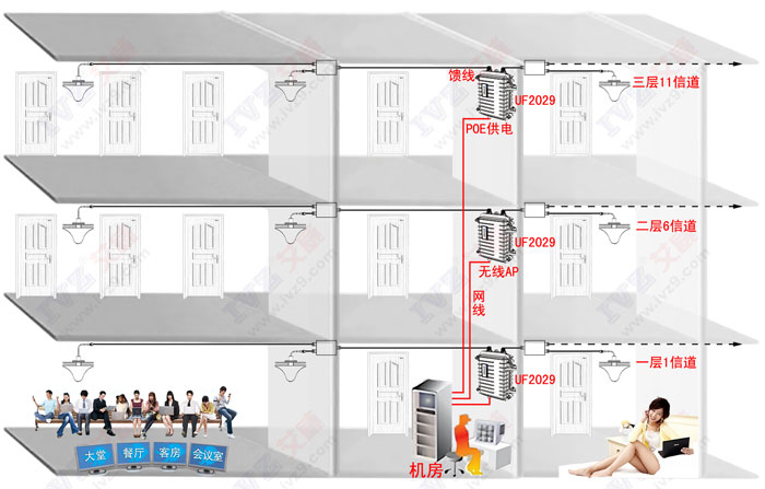 漫游型竞博JBO娱乐AP 艾威UF2029