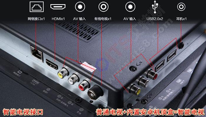 智能电视接口 高清数字电视前端 网络布线 酒店电视前端改造